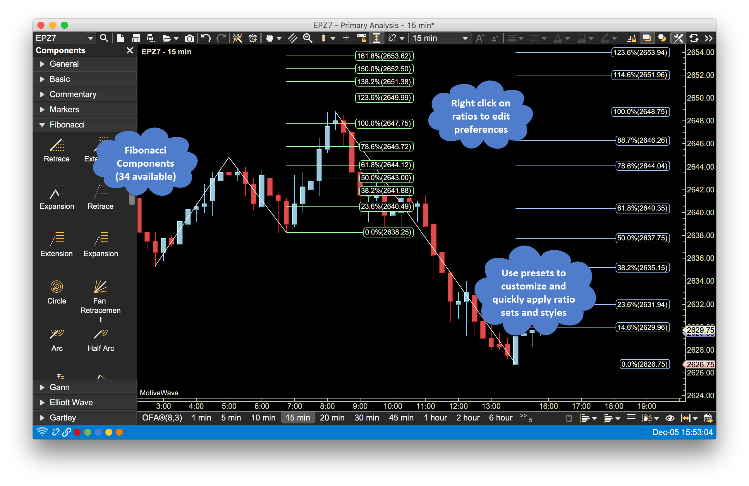 Signup for our 14 Day Free Trial - MotiveWave Fibonacci