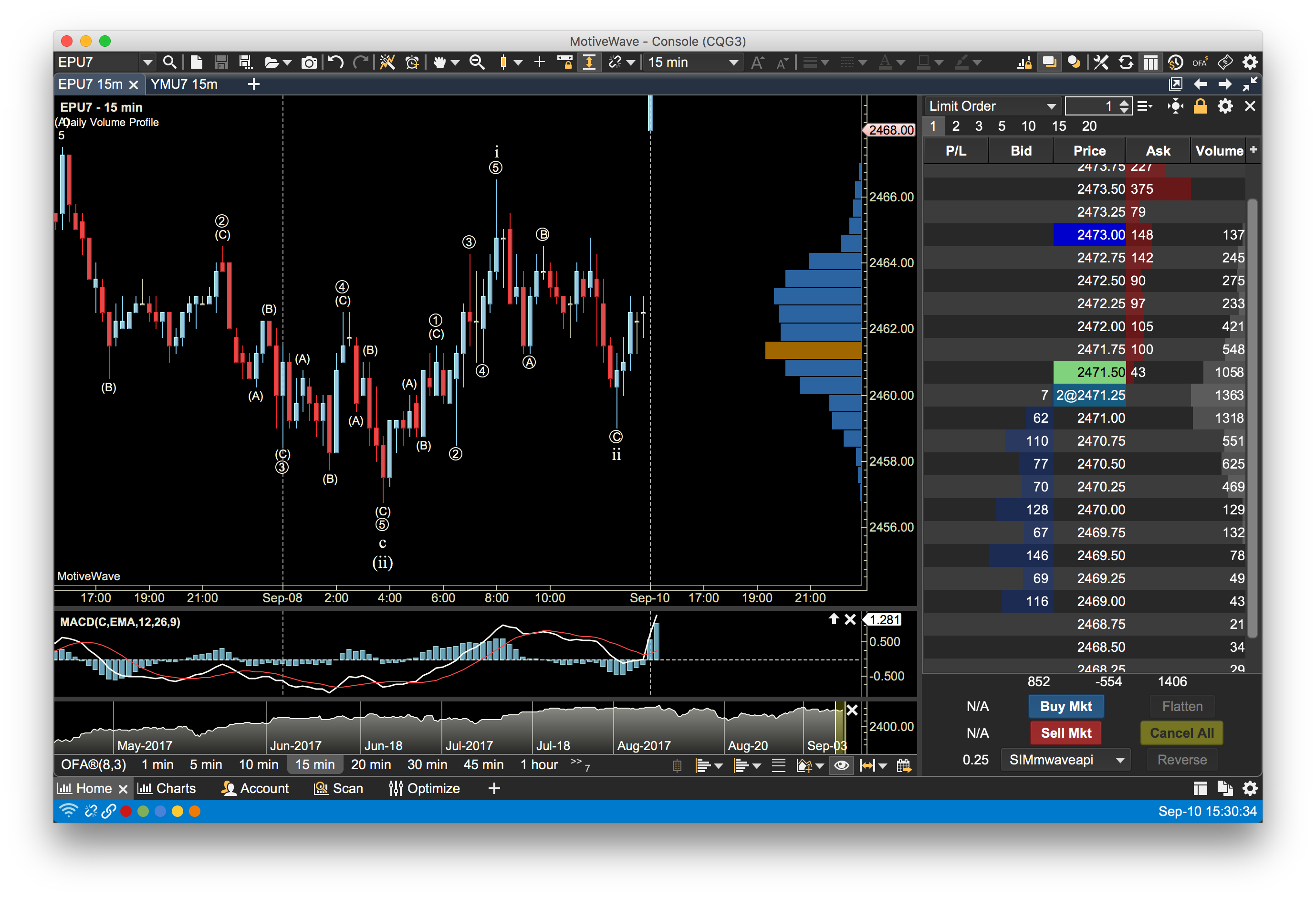 Trading Software Mac