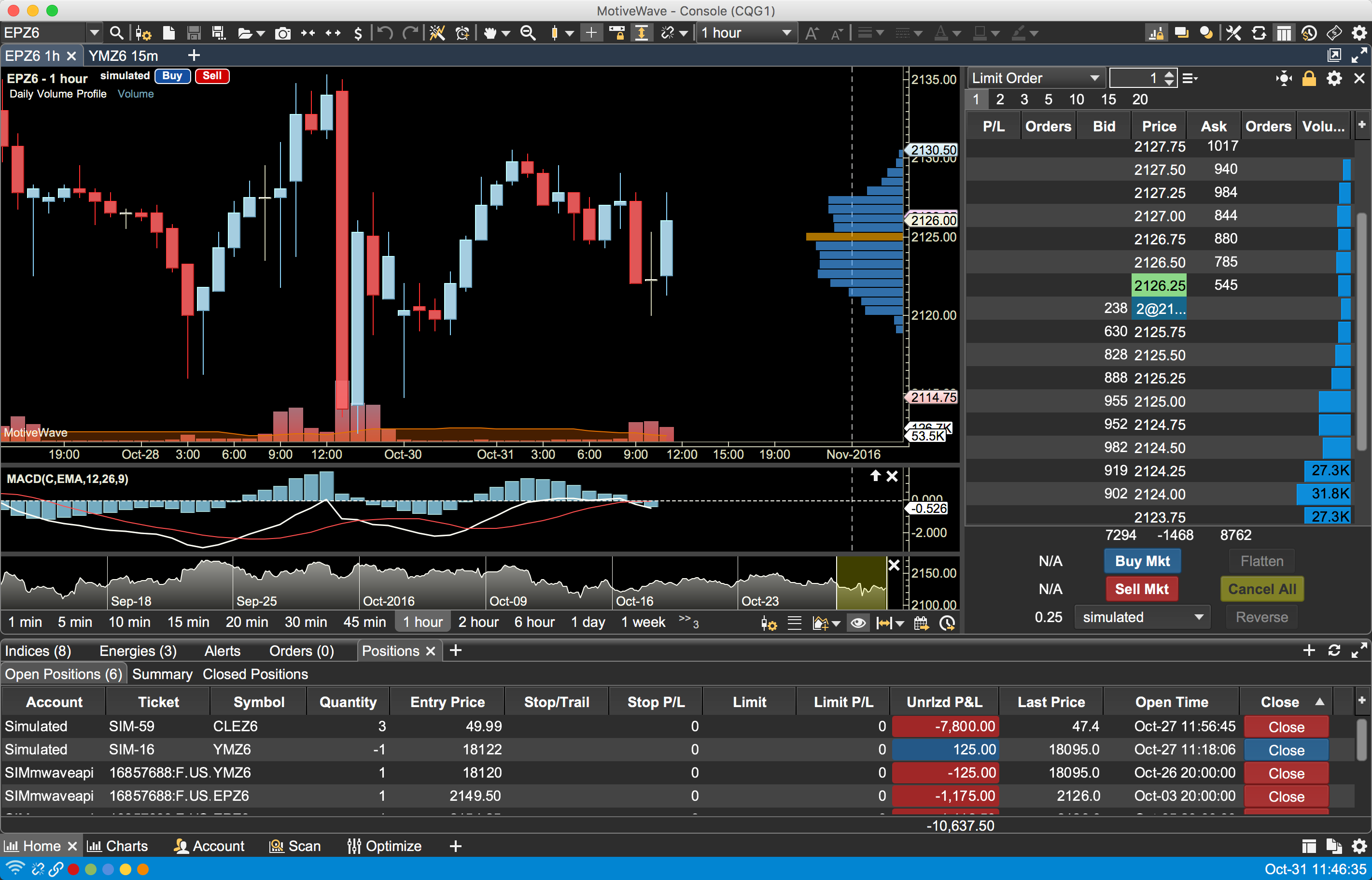 Forex trading software for mac