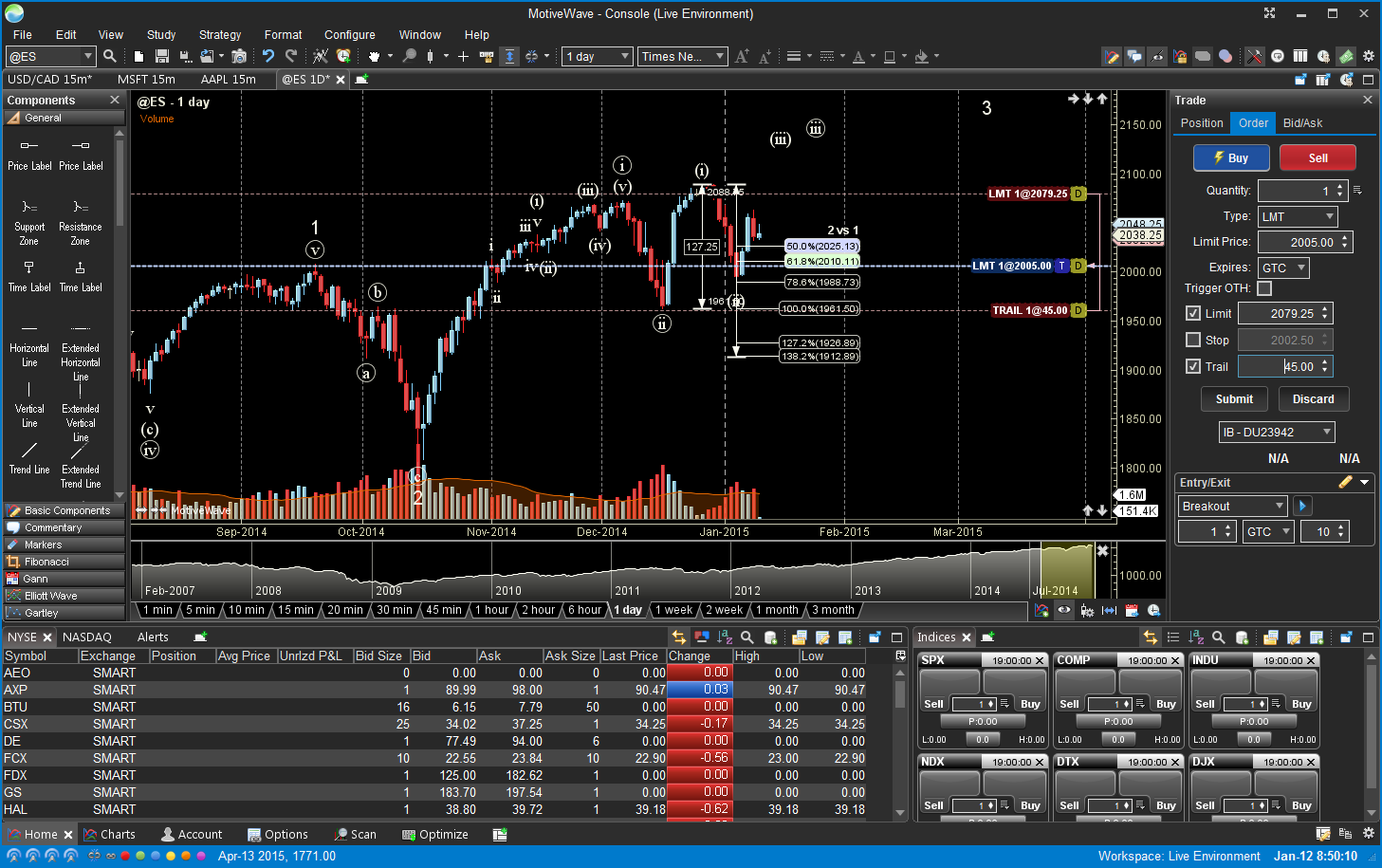 What are the forex brokers motive wave deals with