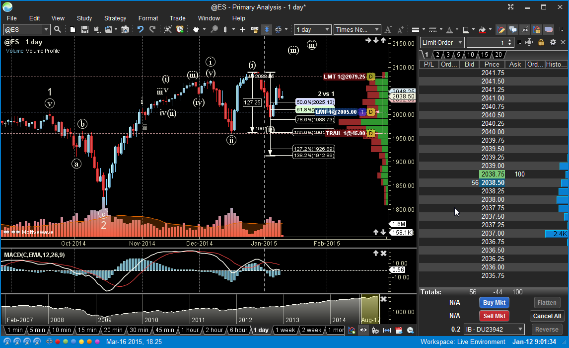 MotiveWave: Stocks, Futures, Options and Forex Trading/Analysis Platform